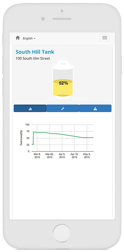 Residential propane tank monitor and smart phone app