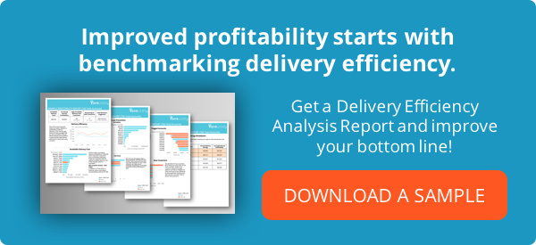 Delivery Efficiency Analysis